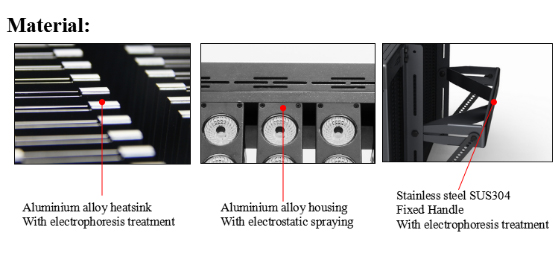 4d heat sink mecree floodlights
