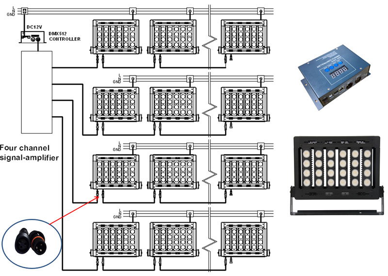 Intelligent Control System Of Warehouse Lights