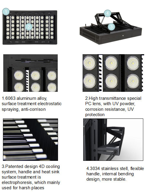 Key Features Of LED High Mast Light