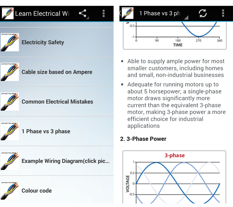 Learn Electrical Wiring by Muzakkir