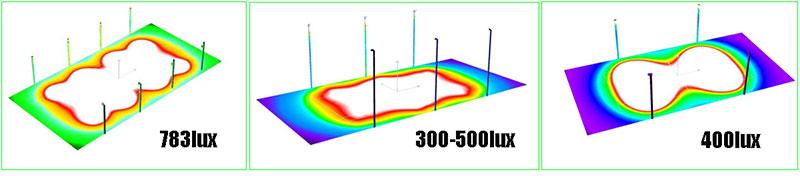 Tennis lighting design solution