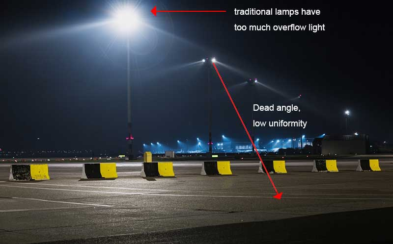 Best Airport Apron Flood Lighting 2019 Mecree Led