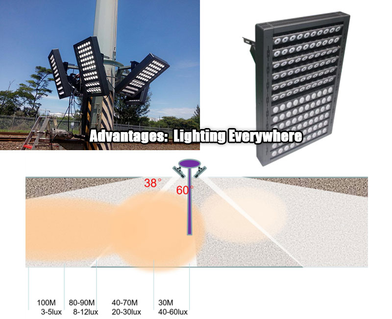 high mast lighting Customized Service
