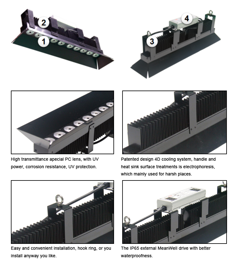 industrial warehouse light fixtures