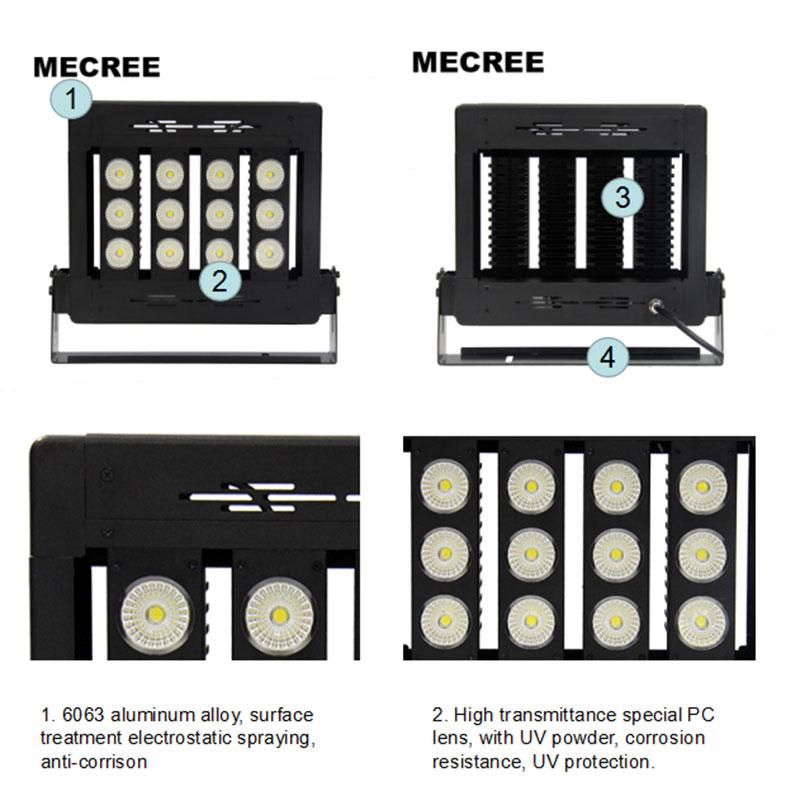 Industrial Warehouse Light Fixtures, Led Warehouse Lighting