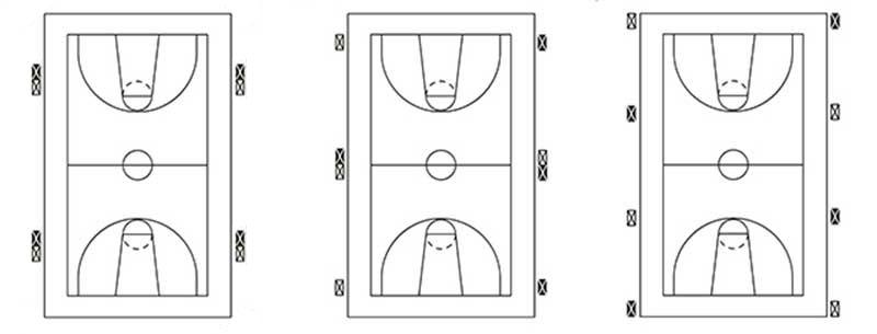 Basketball Court Lighting Led Basketball Lights