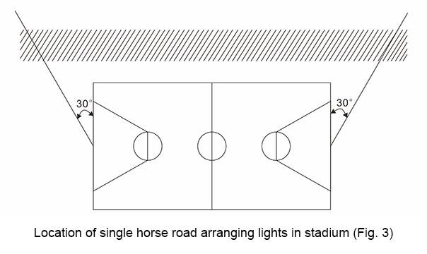 indoor stadium lights led