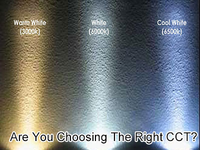 Are You Choosing The Right CCT?