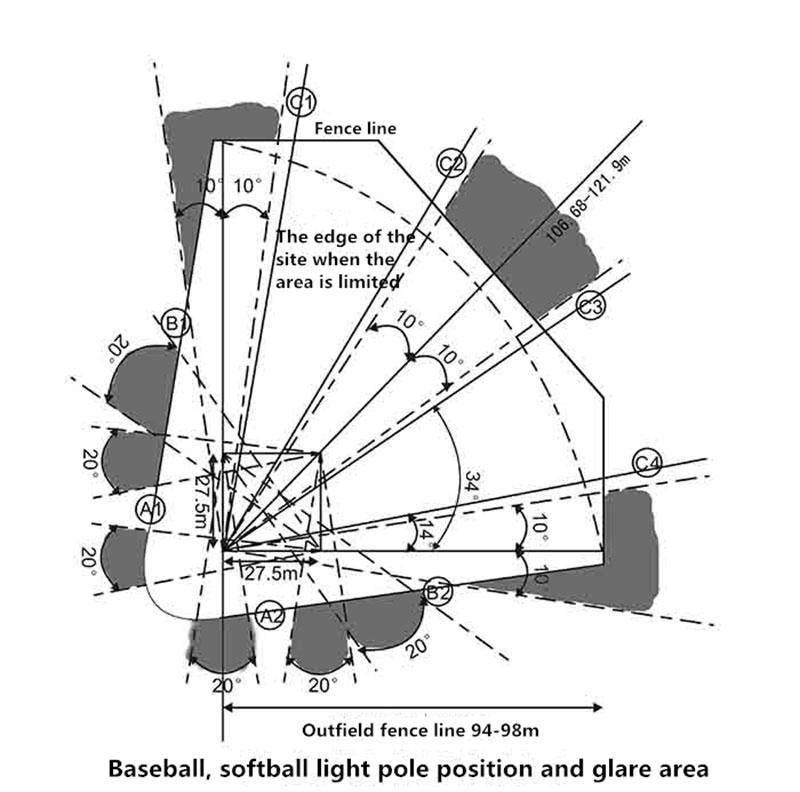 softball field lights