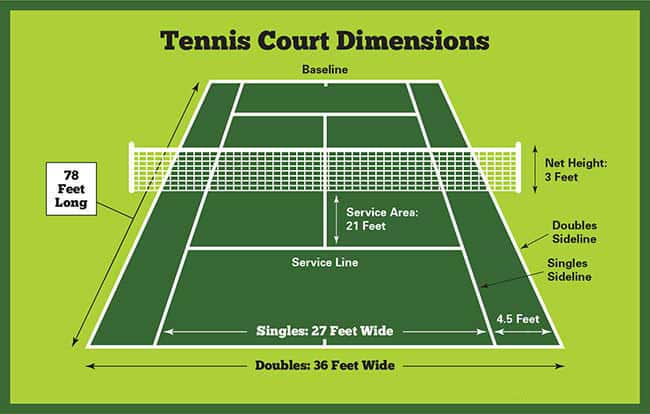 tennis court lighting layout