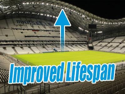 MECREE LED New Stadium Lighting Solutions