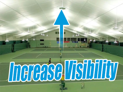 4 Reasons to Use LED Lights in Indoor Tennis Courts