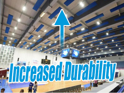 MECREE LED Basketball Court Lighting Solutions