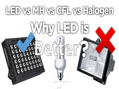 Why are LED stadium lights better than metal halide lamp?
