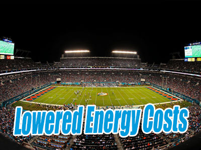 5 Benefits for Sports Stadiums Using LED Lights