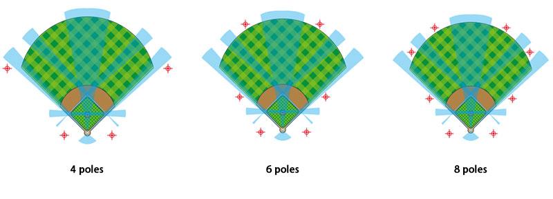 baseball field light Poles Position layout 1